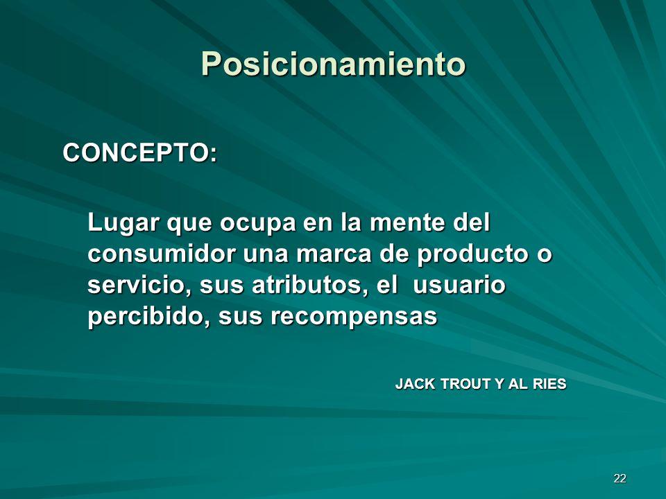 22 Posicionamiento CONCEPTO: Lugar que ocupa en la mente del consumidor una marca de producto o servicio, sus atributos, el usuario percibido, sus rec
