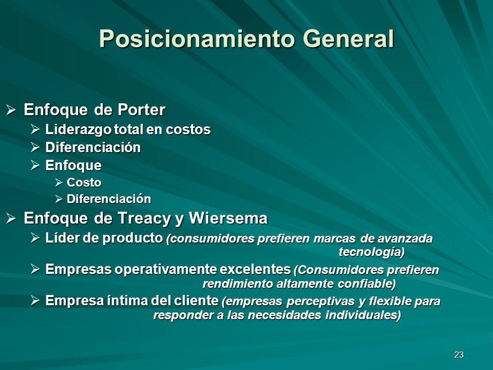 23 Posicionamiento General Enfoque de Porter Enfoque de Porter Liderazgo total en costos Liderazgo total en costos Diferenciación Diferenciación Enfoq