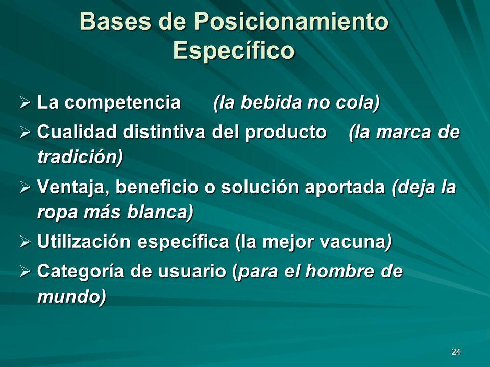 24 Bases de Posicionamiento Específico La competencia (la bebida no cola) La competencia (la bebida no cola) Cualidad distintiva del producto (la marc