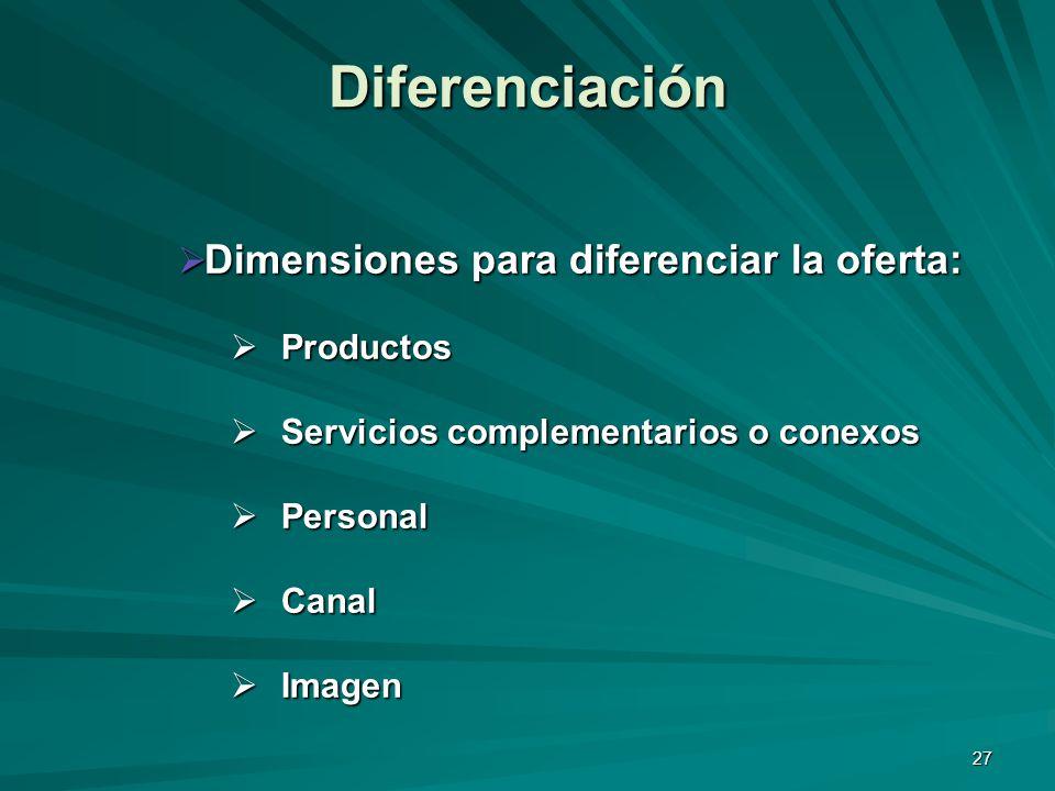 27 Dimensiones para diferenciar la oferta: Dimensiones para diferenciar la oferta: Productos Productos Servicios complementarios o conexos Servicios c