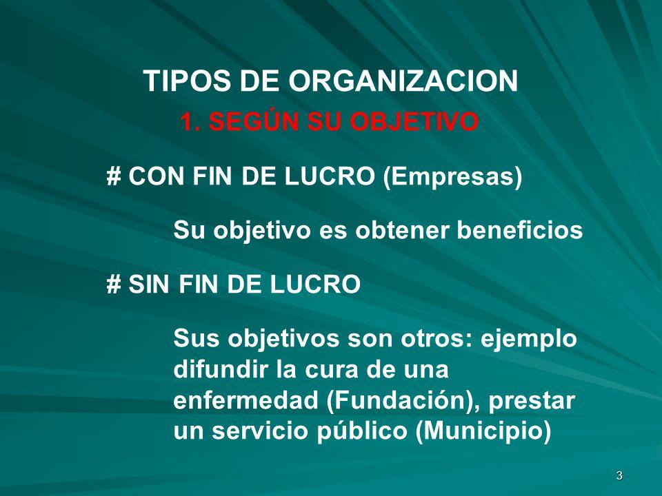 3 1. SEGÚN SU OBJETIVO # CON FIN DE LUCRO (Empresas) Su objetivo es obtener beneficios # SIN FIN DE LUCRO Sus objetivos son otros: ejemplo difundir la