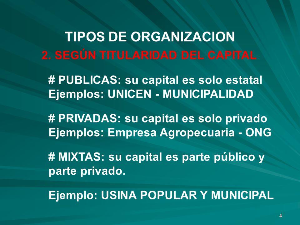 4 2. SEGÚN TITULARIDAD DEL CAPITAL # PUBLICAS: su capital es solo estatal Ejemplos: UNICEN - MUNICIPALIDAD # PRIVADAS: su capital es solo privado Ejem