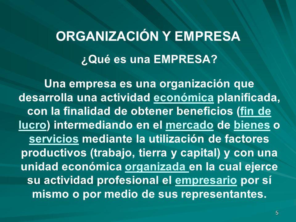 5 ¿Qué es una EMPRESA? Una empresa es una organización que desarrolla una actividad económica planificada, con la finalidad de obtener beneficios (fin