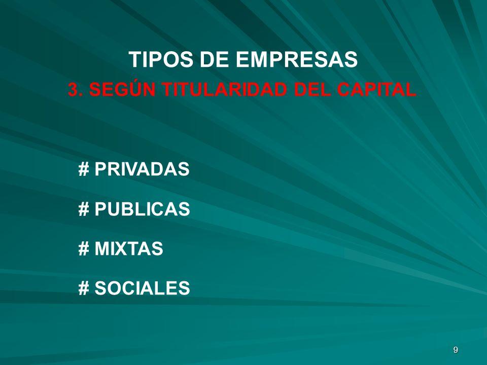9 3. SEGÚN TITULARIDAD DEL CAPITAL # PRIVADAS # PUBLICAS # MIXTAS # SOCIALES TIPOS DE EMPRESAS