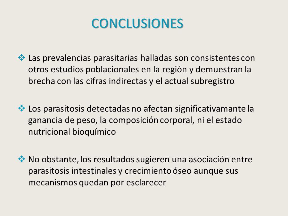 CONCLUSIONES Las prevalencias parasitarias halladas son consistentes con otros estudios poblacionales en la región y demuestran la brecha con las cifr