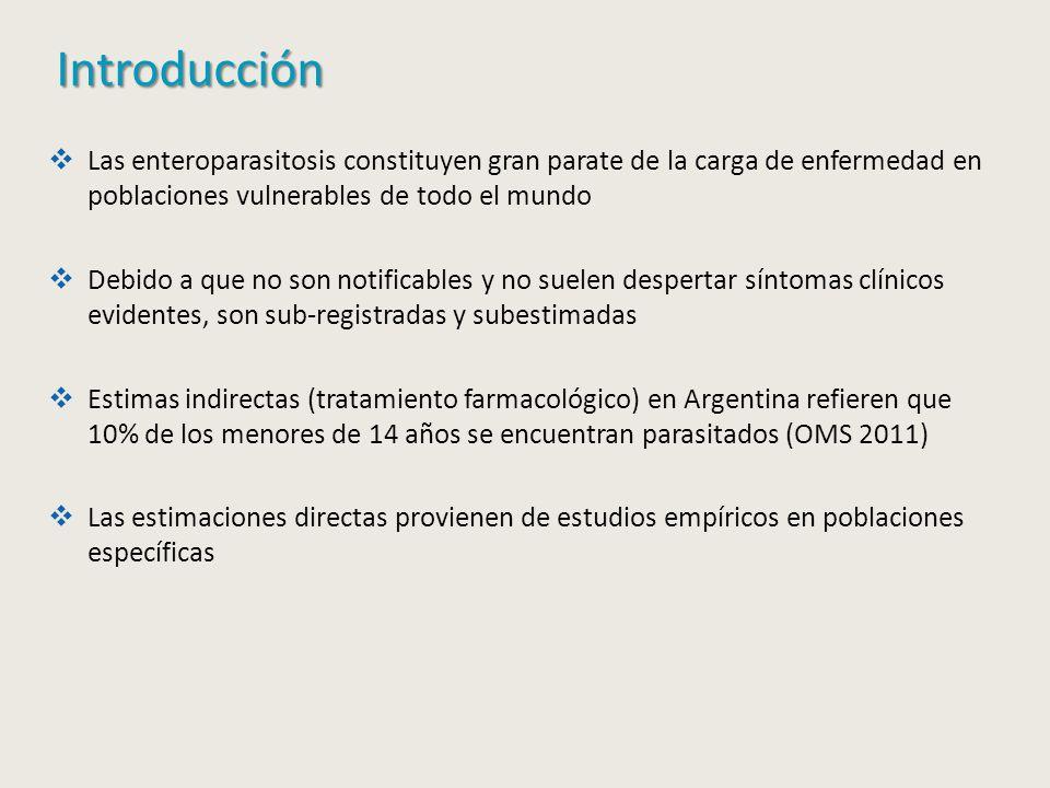PROCOPIN Programa de Control de las Parasitosis Intestinales y Nutrición Programa de Extensión Universitaria UNLP (2009-??): FCM, FCNyM, FCV, FCE Intervenir en las comunidades con el fin de prevenir las infecciones parasitarias en niños.
