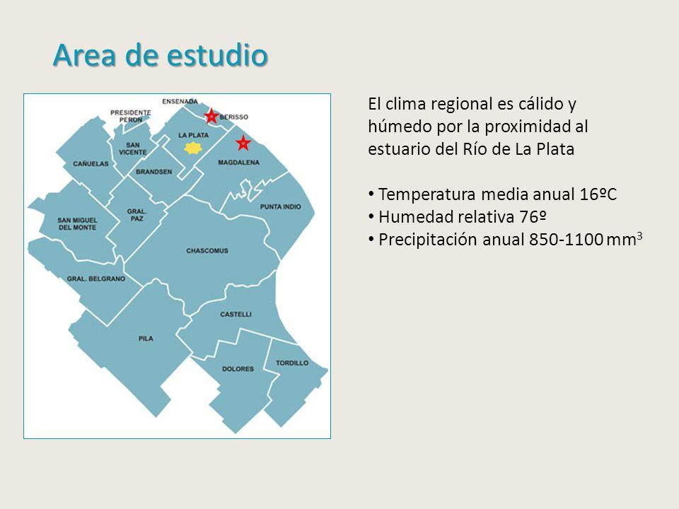 Area de estudio El clima regional es cálido y húmedo por la proximidad al estuario del Río de La Plata Temperatura media anual 16ºC Humedad relativa 76º Precipitación anual 850-1100 mm 3