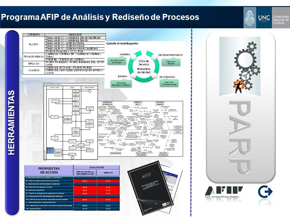Programa AFIP de Análisis y Rediseño de Procesos HERRAMIENTAS DEPÓSITO