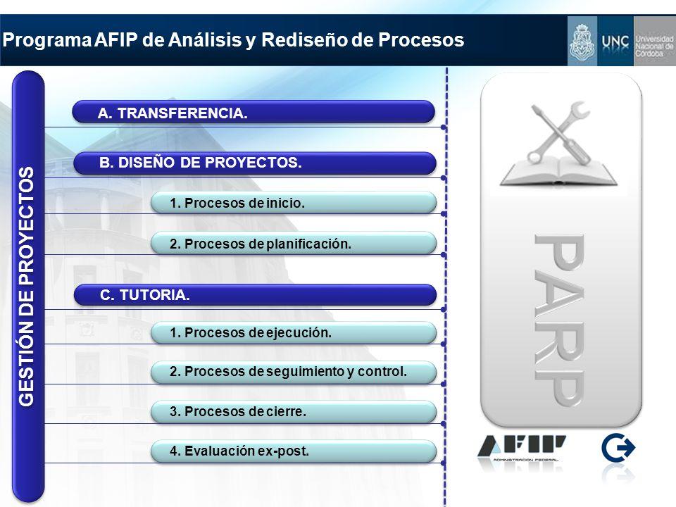 Programa AFIP de Análisis y Rediseño de Procesos B. DISEÑO DE PROYECTOS. 1. Procesos de inicio.2. Procesos de planificación. C. TUTORIA. A. TRANSFEREN
