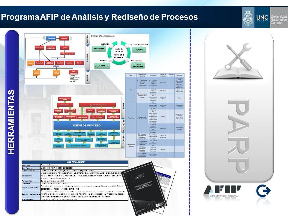 Programa AFIP de Análisis y Rediseño de Procesos DEPÓSITO HERRAMIENTAS