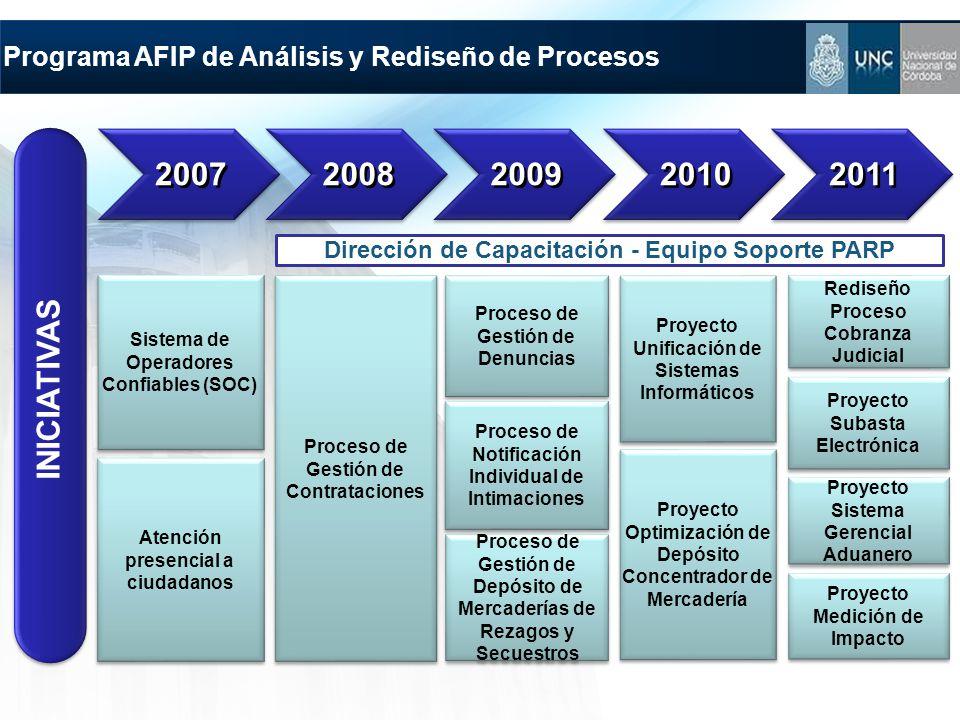 Programa AFIP de Análisis y Rediseño de Procesos Dirección de Capacitación - Equipo Soporte PARP Sistema de Operadores Confiables (SOC) Atención prese
