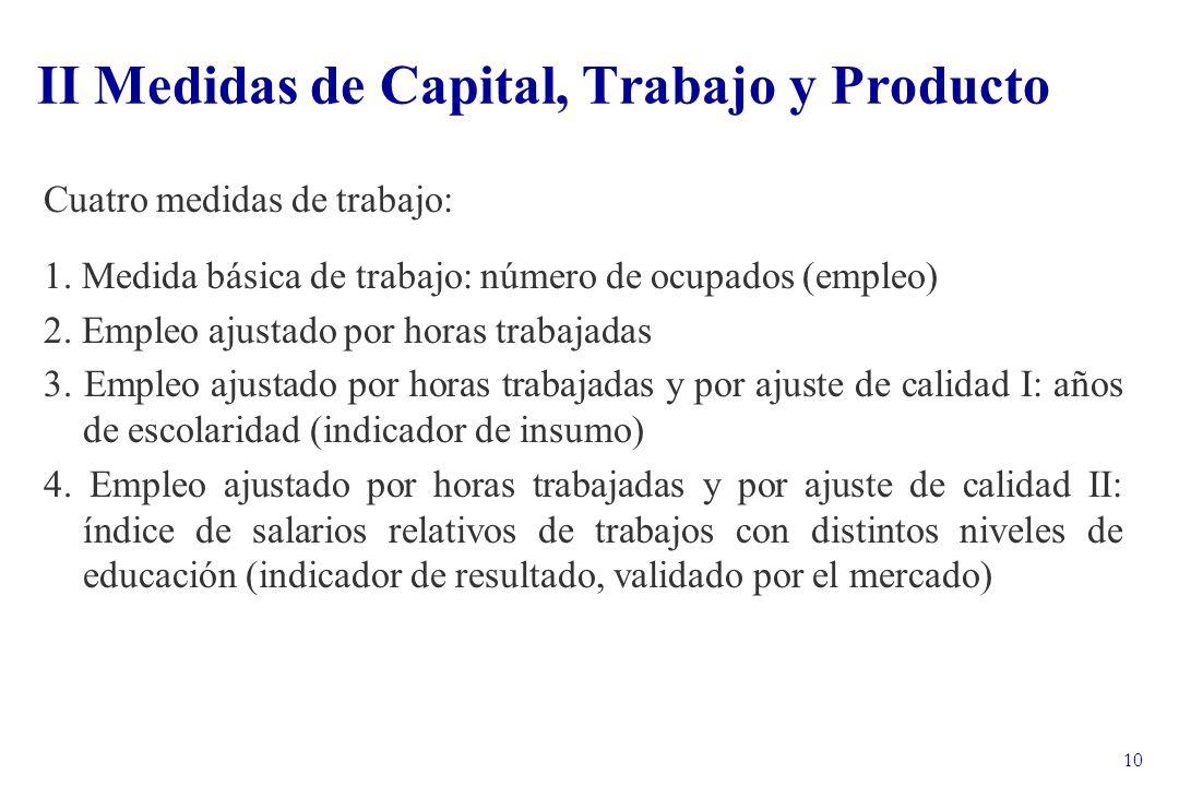10 II Medidas de Capital, Trabajo y Producto Cuatro medidas de trabajo: 1.