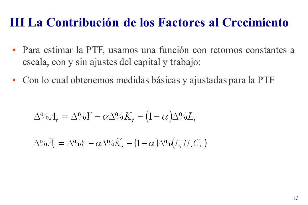 15 III La Contribución de los Factores al Crecimiento Para estimar la PTF, usamos una función con retornos constantes a escala, con y sin ajustes del capital y trabajo: Con lo cual obtenemos medidas básicas y ajustadas para la PTF