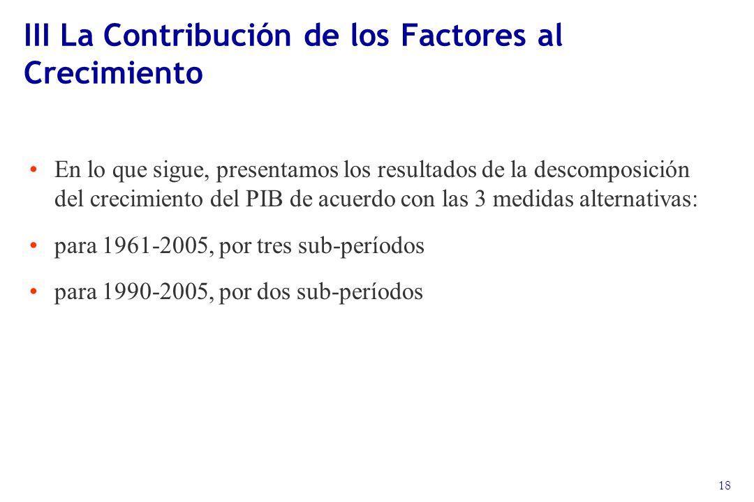 18 En lo que sigue, presentamos los resultados de la descomposición del crecimiento del PIB de acuerdo con las 3 medidas alternativas: para 1961-2005, por tres sub-períodos para 1990-2005, por dos sub-períodos III La Contribución de los Factores al Crecimiento