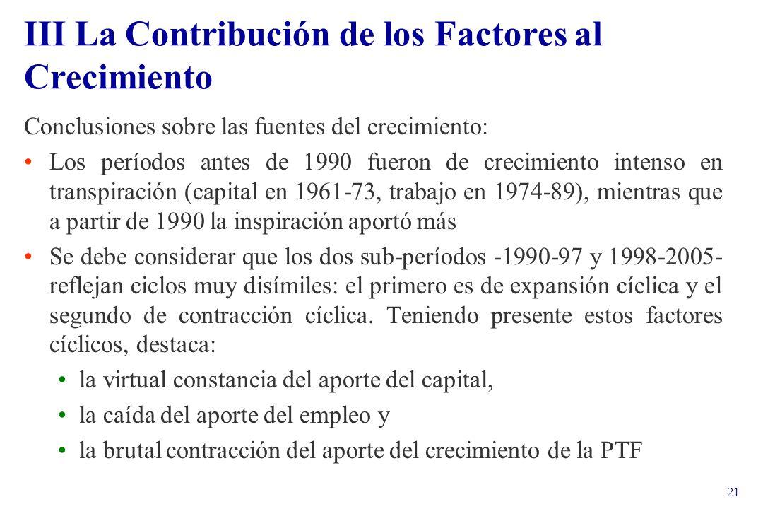 21 III La Contribución de los Factores al Crecimiento Conclusiones sobre las fuentes del crecimiento: Los períodos antes de 1990 fueron de crecimiento intenso en transpiración (capital en 1961-73, trabajo en 1974-89), mientras que a partir de 1990 la inspiración aportó más Se debe considerar que los dos sub-períodos -1990-97 y 1998-2005- reflejan ciclos muy disímiles: el primero es de expansión cíclica y el segundo de contracción cíclica.