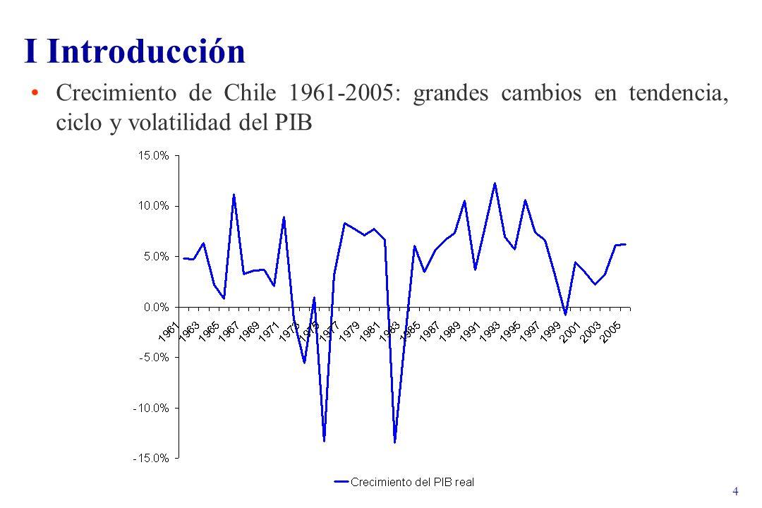 4 Crecimiento de Chile 1961-2005: grandes cambios en tendencia, ciclo y volatilidad del PIB