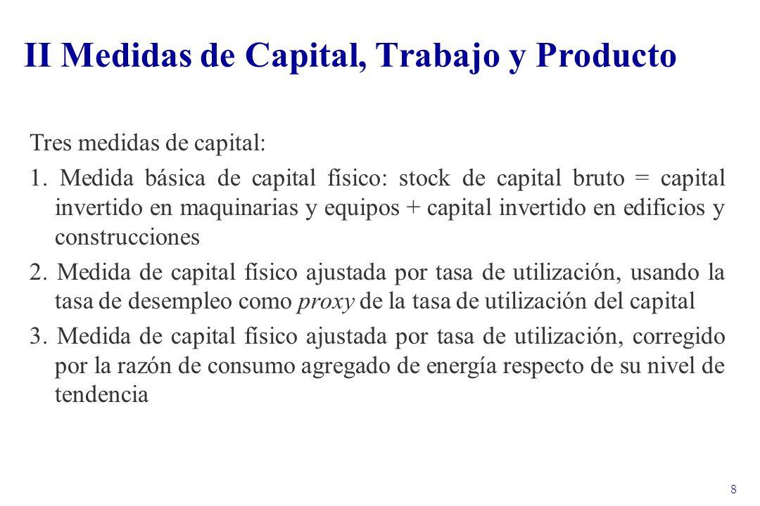 19 (a) Capital y trabajo (b) Capital y trabajo corregido (c) Capital ajustado y trabajo corregido Contribución de los Factores al Crecimiento