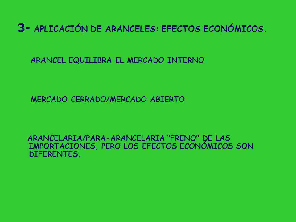3- APLICACIÓN DE ARANCELES: EFECTOS ECONÓMICOS.