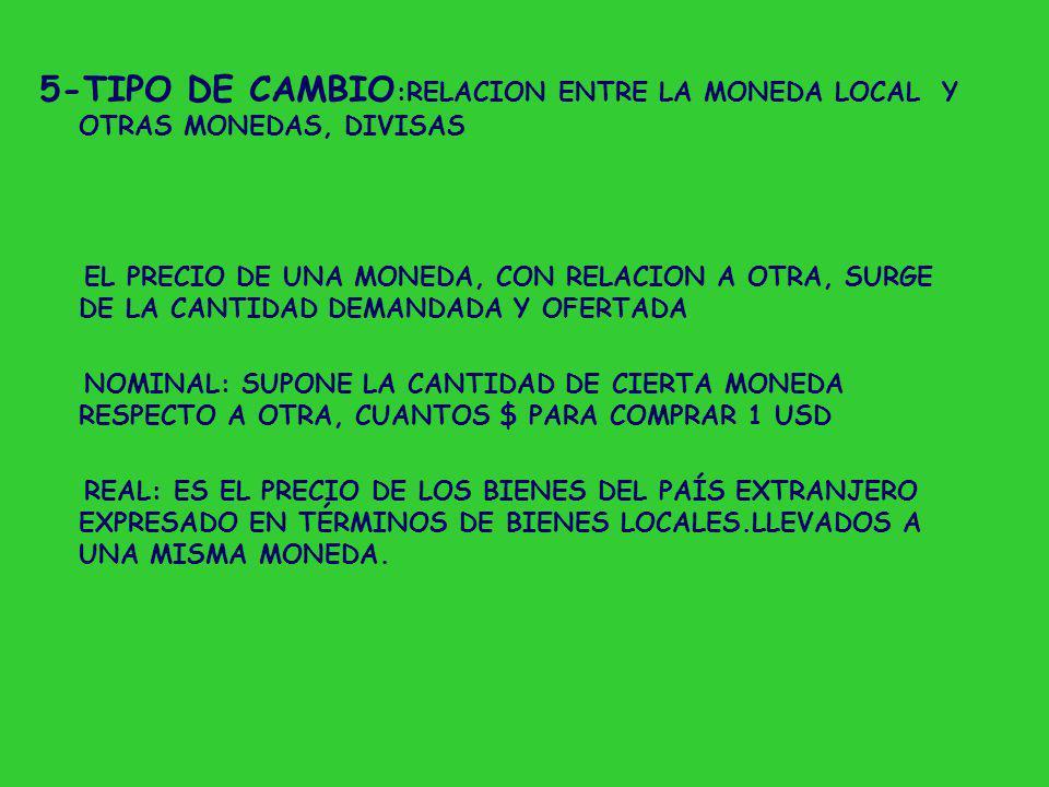 5-TIPO DE CAMBIO :RELACION ENTRE LA MONEDA LOCAL Y OTRAS MONEDAS, DIVISAS EL PRECIO DE UNA MONEDA, CON RELACION A OTRA, SURGE DE LA CANTIDAD DEMANDADA Y OFERTADA NOMINAL: SUPONE LA CANTIDAD DE CIERTA MONEDA RESPECTO A OTRA, CUANTOS $ PARA COMPRAR 1 USD REAL: ES EL PRECIO DE LOS BIENES DEL PAÍS EXTRANJERO EXPRESADO EN TÉRMINOS DE BIENES LOCALES.LLEVADOS A UNA MISMA MONEDA.