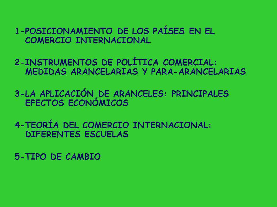 1-POSICIONAMIENTO DE LOS PAÍSES EN EL COMERCIO INTERNACIONAL 2-INSTRUMENTOS DE POLÍTICA COMERCIAL: MEDIDAS ARANCELARIAS Y PARA-ARANCELARIAS 3-LA APLICACIÓN DE ARANCELES: PRINCIPALES EFECTOS ECONÓMICOS 4-TEORÍA DEL COMERCIO INTERNACIONAL: DIFERENTES ESCUELAS 5-TIPO DE CAMBIO