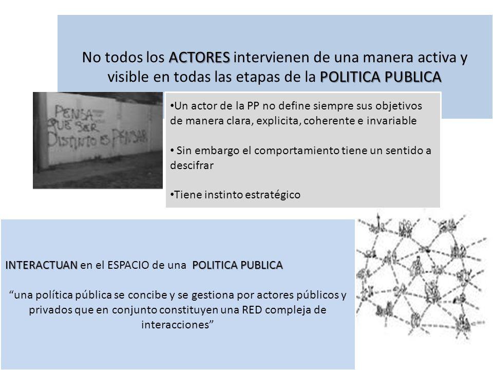 ACTORES POLITICA PUBLICA No todos los ACTORES intervienen de una manera activa y visible en todas las etapas de la POLITICA PUBLICA Un actor de la PP no define siempre sus objetivos de manera clara, explicita, coherente e invariable Sin embargo el comportamiento tiene un sentido a descifrar Tiene instinto estratégico INTERACTUAN POLITICA PUBLICA INTERACTUAN en el ESPACIO de una POLITICA PUBLICA una política pública se concibe y se gestiona por actores públicos y privados que en conjunto constituyen una RED compleja de interacciones