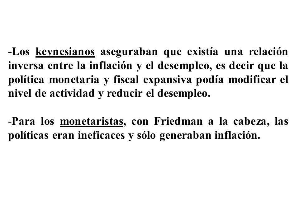 -Los keynesianos aseguraban que existía una relación inversa entre la inflación y el desempleo, es decir que la política monetaria y fiscal expansiva
