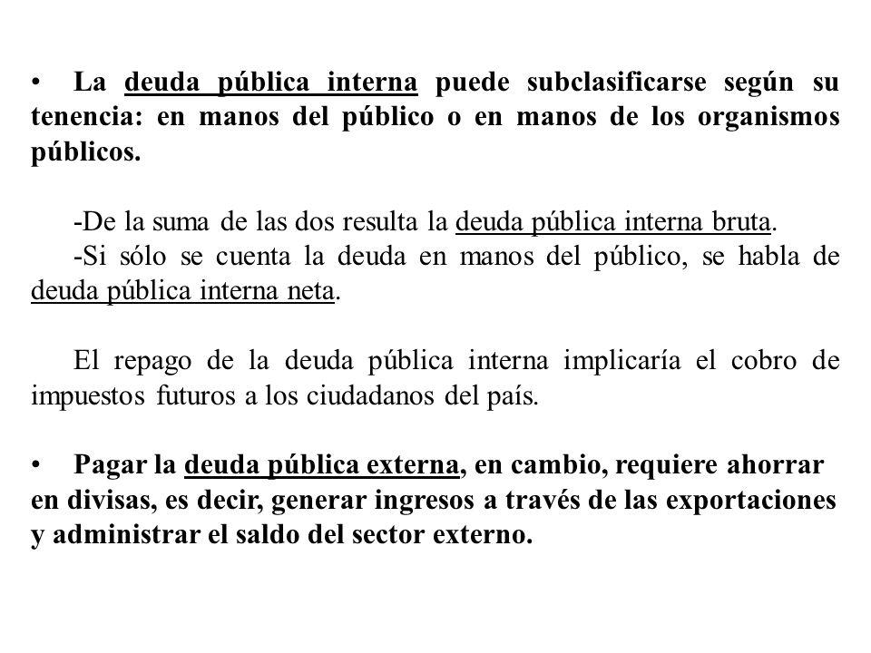 La deuda pública interna puede subclasificarse según su tenencia: en manos del público o en manos de los organismos públicos. -De la suma de las dos r