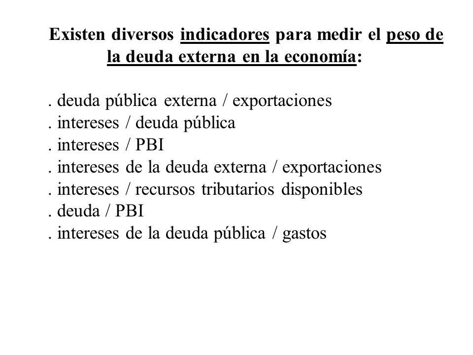 Existen diversos indicadores para medir el peso de la deuda externa en la economía:. deuda pública externa / exportaciones. intereses / deuda pública.