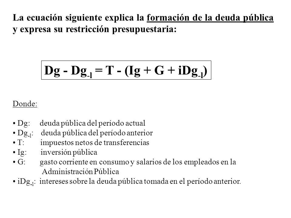 La ecuación siguiente explica la formación de la deuda pública y expresa su restricción presupuestaria: Dg - Dg -l = T - (Ig + G + iDg -l ) Donde: Dg: deuda pública del período actual Dg -l : deuda pública del período anterior T: impuestos netos de transferencias Ig: inversión pública G: gasto corriente en consumo y salarios de los empleados en la Administración Pública iDg -l : intereses sobre la deuda pública tomada en el período anterior.
