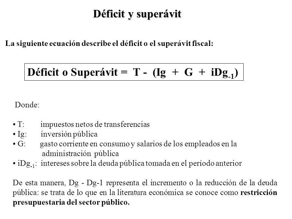 La siguiente ecuación describe el déficit o el superávit fiscal: Déficit o Superávit = T - (Ig + G + iDg -1 ) Donde: T: impuestos netos de transferencias Ig: inversión pública G: gasto corriente en consumo y salarios de los empleados en la administración pública iDg -1 : intereses sobre la deuda pública tomada en el período anterior De esta manera, Dg - Dg-1 representa el incremento o la reducción de la deuda pública: se trata de lo que en la literatura económica se conoce como restricción presupuestaria del sector público.