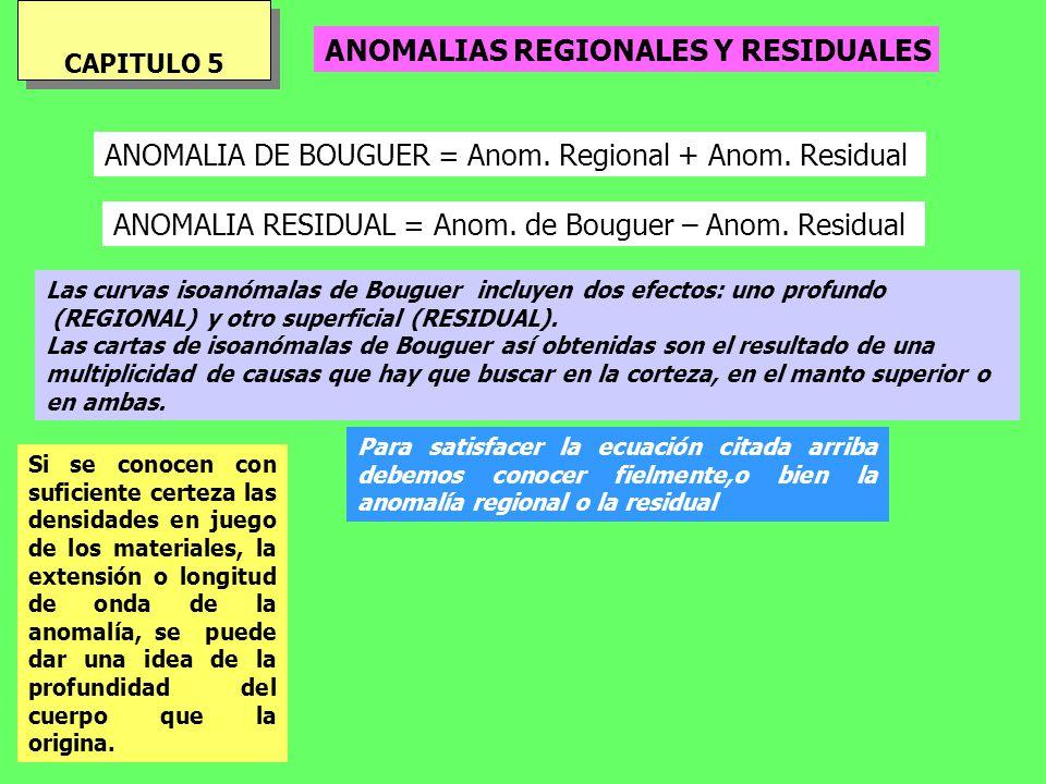 CAPITULO 5 ANOMALIAS REGIONALES Y RESIDUALES ANOMALIA DE BOUGUER = Anom. Regional + Anom. Residual ANOMALIA RESIDUAL = Anom. de Bouguer – Anom. Residu