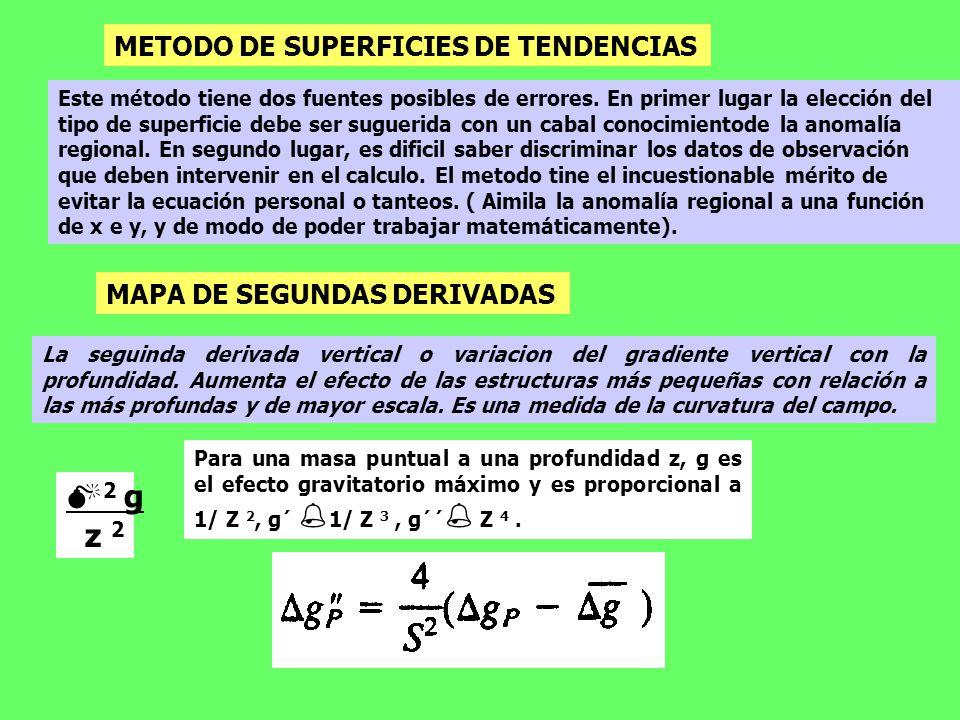 METODO DE SUPERFICIES DE TENDENCIAS Este método tiene dos fuentes posibles de errores. En primer lugar la elección del tipo de superficie debe ser sug