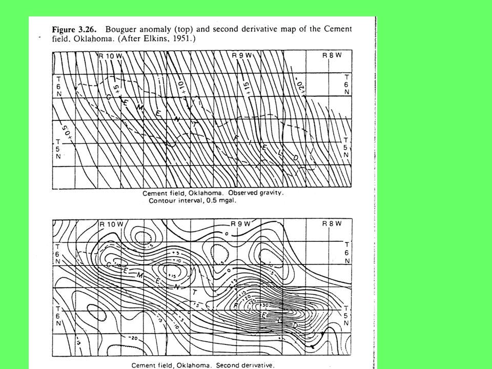DIFICULTADES EN LA INTERPRETACION DE LOS DATOS GRAVIMÉTRICOS La figura muestra una anomalía gravitatoria dada que podría ser explicada por auna alternativa distribución de masa.