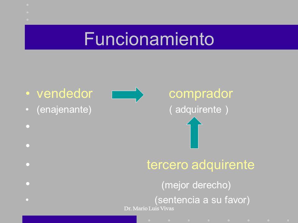Dr. Mario Luis Vivas Funcionamiento vendedor comprador (enajenante) ( adquirente ) tercero adquirente (mejor derecho) (sentencia a su favor)