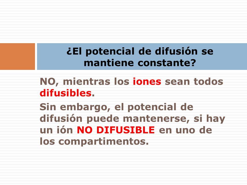 NO, mientras los iones sean todos difusibles. Sin embargo, el potencial de difusión puede mantenerse, si hay un ión NO DIFUSIBLE en uno de los compart