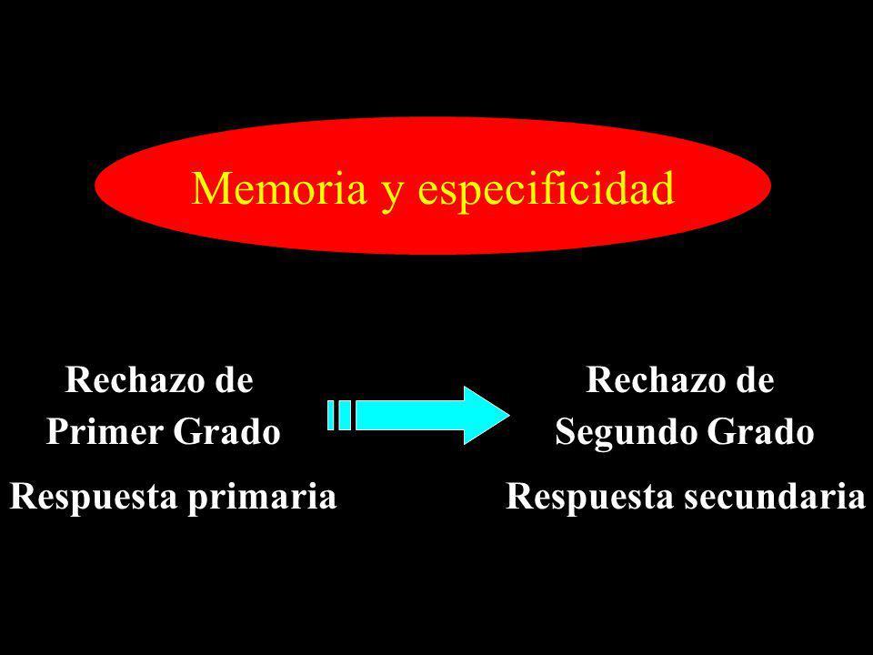 Rechazo de Primer Grado Respuesta primaria Rechazo de Segundo Grado Respuesta secundaria Memoria y especificidad