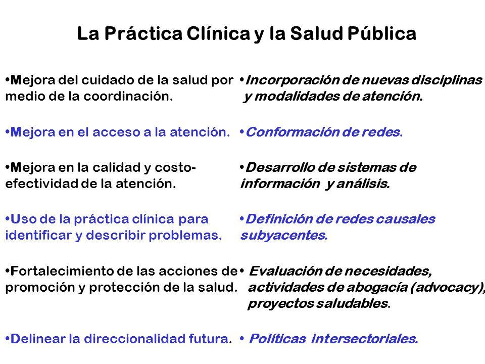 La Práctica Clínica y la Salud Pública Mejora del cuidado de la salud por medio de la coordinación. Mejora en el acceso a la atención. Mejora en la ca