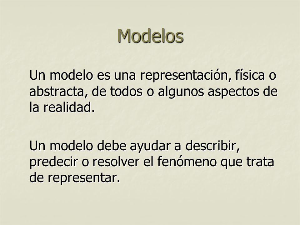 Modelos Un modelo es una representación, física o abstracta, de todos o algunos aspectos de la realidad. Un modelo debe ayudar a describir, predecir o
