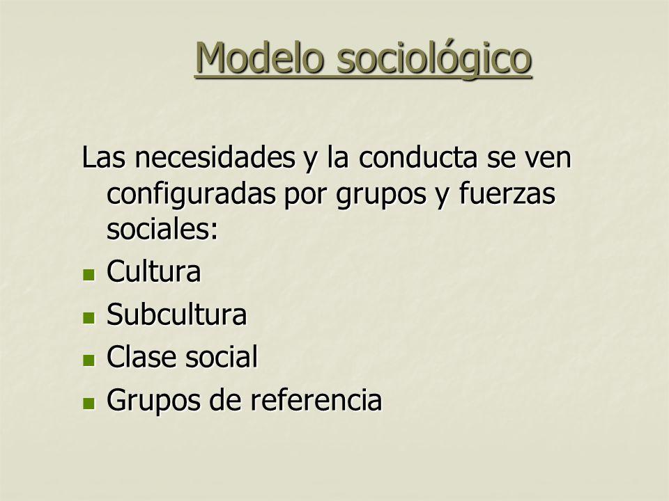 Modelo sociológico Las necesidades y la conducta se ven configuradas por grupos y fuerzas sociales: Cultura Cultura Subcultura Subcultura Clase social