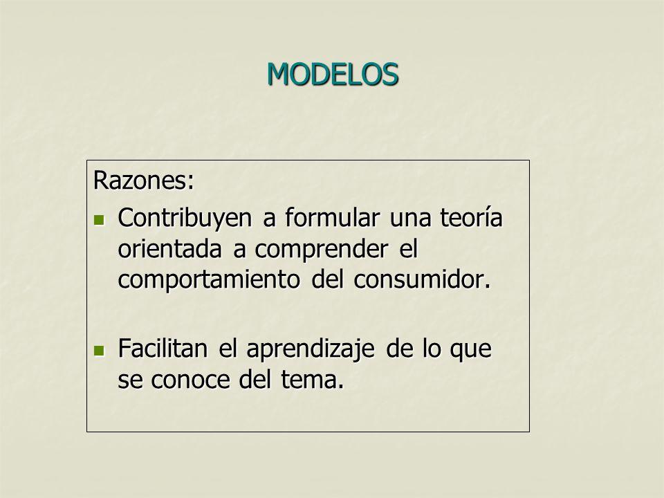 MODELOS Razones: Contribuyen a formular una teoría orientada a comprender el comportamiento del consumidor. Contribuyen a formular una teoría orientad