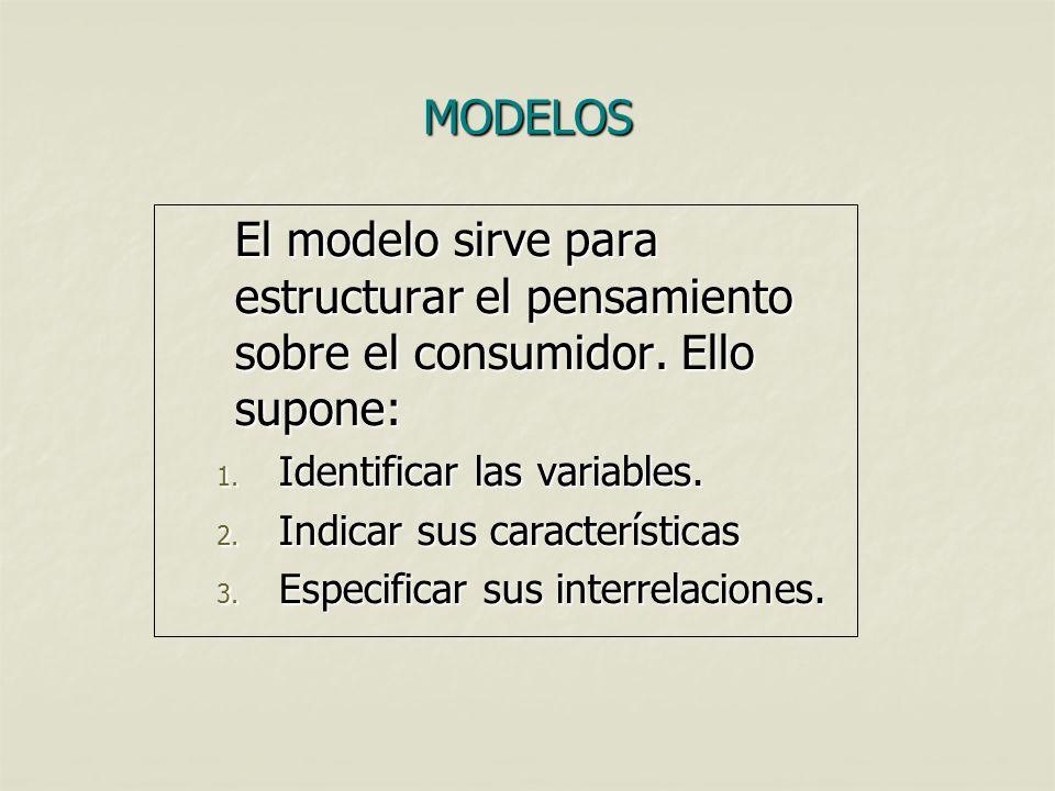 MODELOS El modelo sirve para estructurar el pensamiento sobre el consumidor. Ello supone: 1. Identificar las variables. 2. Indicar sus características