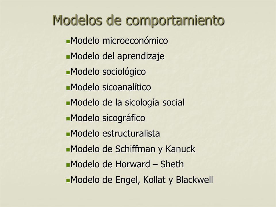 Modelos de comportamiento Modelo microeconómico Modelo microeconómico Modelo del aprendizaje Modelo del aprendizaje Modelo sociológico Modelo sociológ