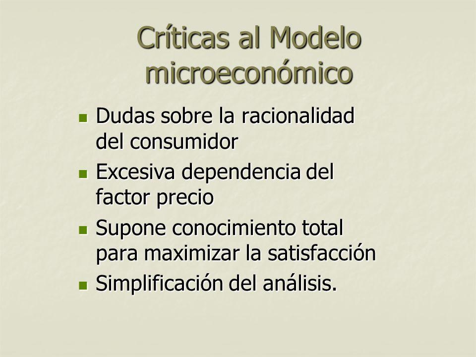 Críticas al Modelo microeconómico Dudas sobre la racionalidad del consumidor Dudas sobre la racionalidad del consumidor Excesiva dependencia del facto