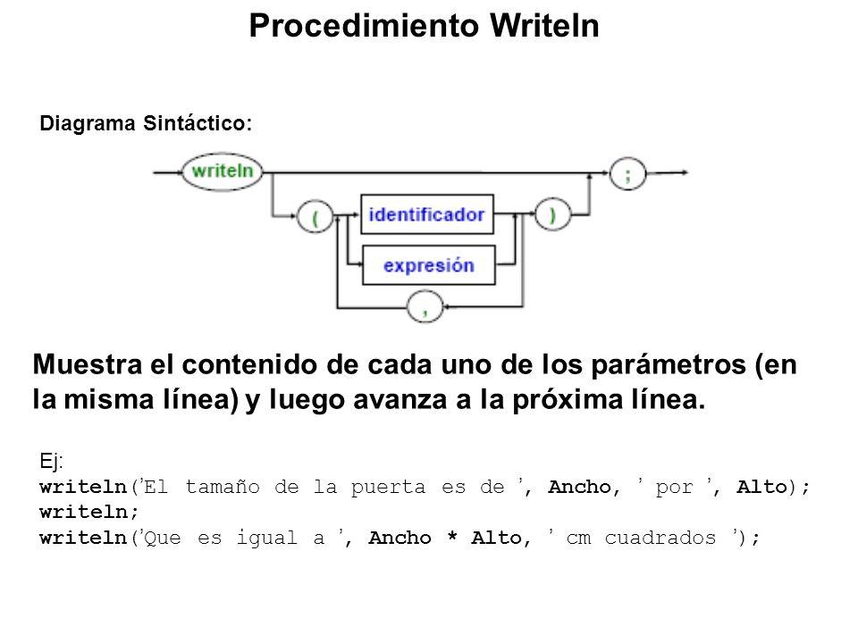 Procedimiento Writeln Diagrama Sintáctico: Muestra el contenido de cada uno de los parámetros (en la misma línea) y luego avanza a la próxima línea. E