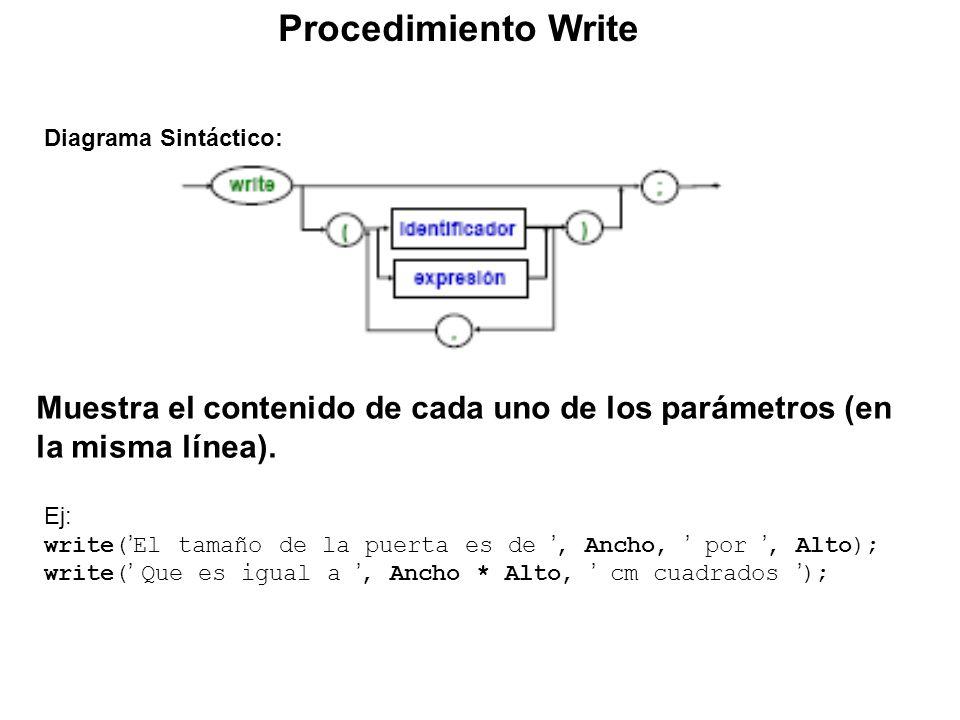 Procedimiento Write Muestra el contenido de cada uno de los parámetros (en la misma línea). Ej: write( El tamaño de la puerta es de, Ancho, por, Alto)