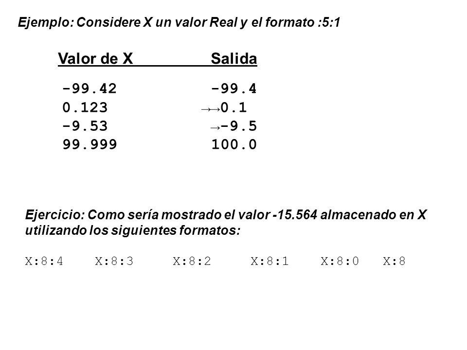 Ejemplo: Considere X un valor Real y el formato :5:1 Valor de X Salida -99.42 -99.4 0.123 0.1 -9.53 -9.5 99.999 100.0 Ejercicio: Como sería mostrado e