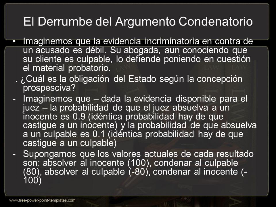 El Derrumbe del Argumento Condenatorio Imaginemos que la evidencia incriminatoria en contra de un acusado es débil.