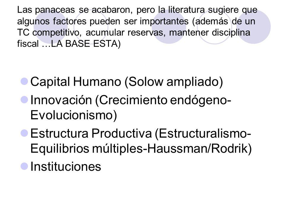 Las panaceas se acabaron, pero la literatura sugiere que algunos factores pueden ser importantes (además de un TC competitivo, acumular reservas, mantener disciplina fiscal …LA BASE ESTA) Capital Humano (Solow ampliado) Innovación (Crecimiento endógeno- Evolucionismo) Estructura Productiva (Estructuralismo- Equilibrios múltiples-Haussman/Rodrik) Instituciones
