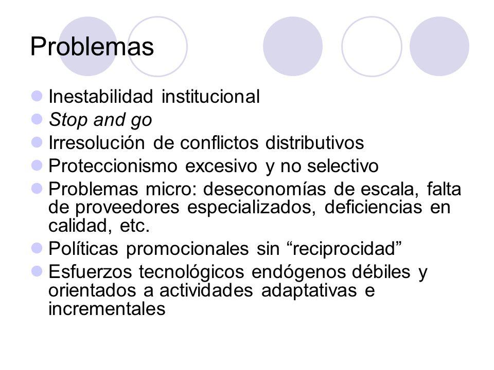 Problemas Inestabilidad institucional Stop and go Irresolución de conflictos distributivos Proteccionismo excesivo y no selectivo Problemas micro: deseconomías de escala, falta de proveedores especializados, deficiencias en calidad, etc.