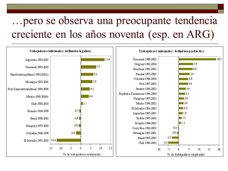 … y los pobres tienen mucho menos acceso Cobertura de pensiones por quintil de ingreso (% de PEA) porcentaje Quintil más pobre Quintil más rico Segundo quintilQuintil medio Cuarto quintil